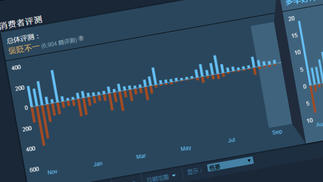 """应对""""评测轰炸"""",Steam商店评测系统再次调整"""