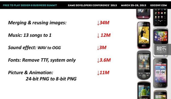 我们还是不得不拿出这张图,上海宝开曾将《植物大战僵尸》原有的13首音乐降低至1首,将原版游戏中24-bit的PNG图片批量降质为8-bit,并以此作为成功经验来宣讲