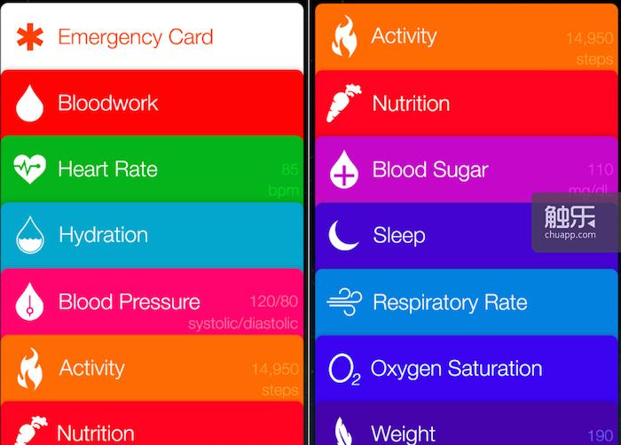 网上流传众多版本Healthbook中的一种,这种监测技术或许可以应用于游戏防沉迷