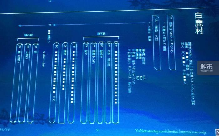 《莎木3》游戏的起始地点白鹿村的任务系统
