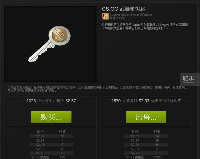 """Steam平台缺乏类似网游金币的通用""""货币"""",《CSGO》的武器箱钥匙被用作硬通货"""