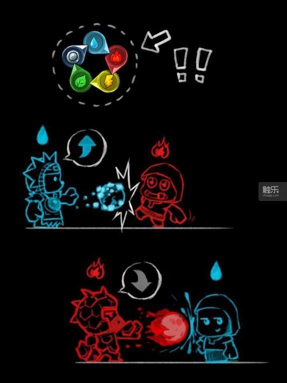 游戏中的5种属性,针对每一关僵尸的属性,选择与之相克属性的英雄