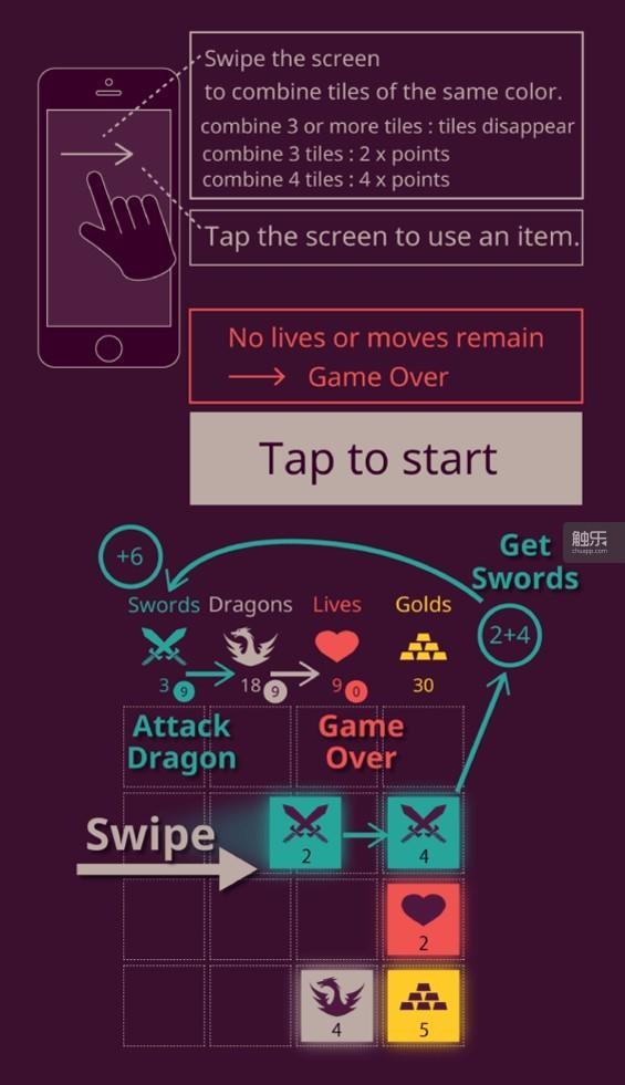 虽然游戏只有4种方块,不过其中的规则也并不简单
