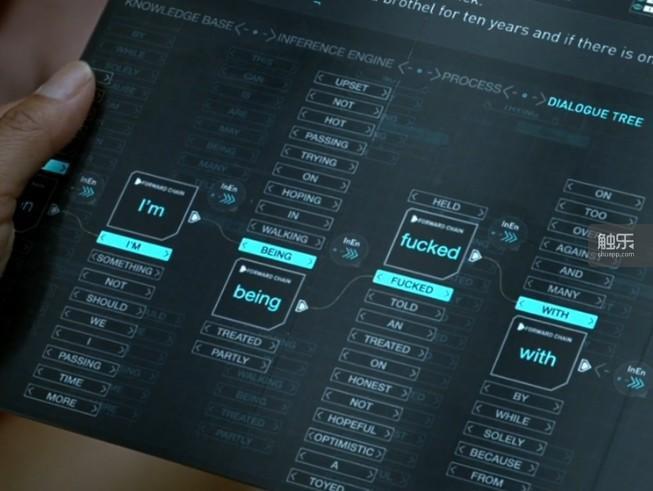 """Westworld S1EP06中展示的""""对话树"""""""